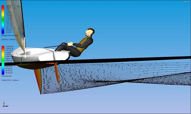 Finn Dinghy Drawings Finn Sail