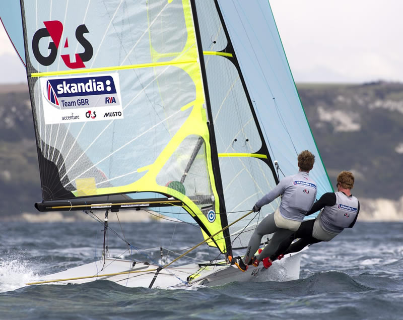 Weymouth and Portland International Regatta day five report | The ...