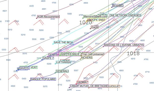 Transat AG2R La Mondiale positions Wednesday 1048